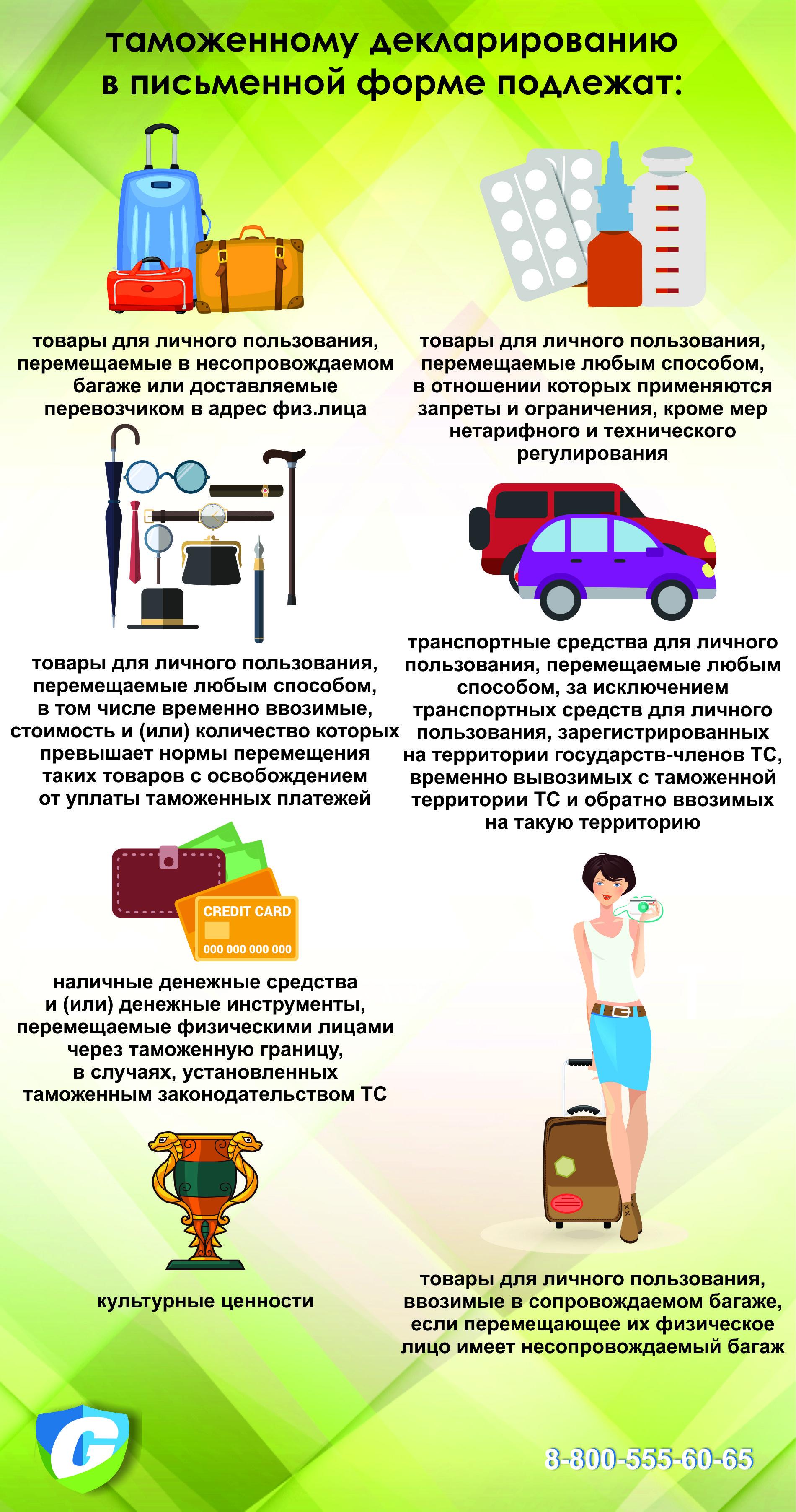 Предварительное таможенное декларирование товаров схема